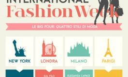 Settimane della moda, tutti i numeri attraverso un'infografica