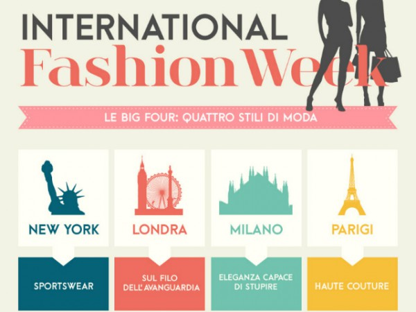 infografica-fashion-week